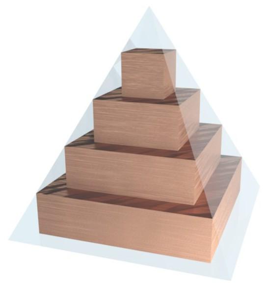Blockpyramide