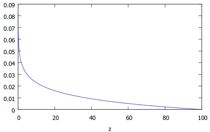 Wahrscheinlichkeitsdichtefunktion des Produktes zweier gleichverteilter Zufallsvariablen