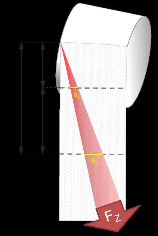 Spannungsverteilung im Toilettenpapier bei schrägemZiehen