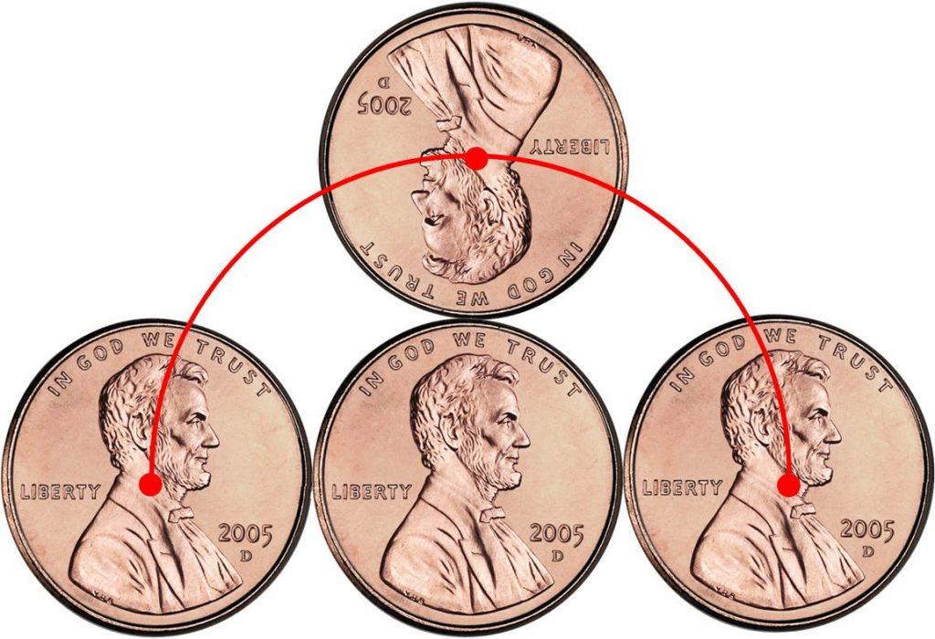 Die Entfernung, die der Mittelpunkt der bewegten Münze zurücklegt